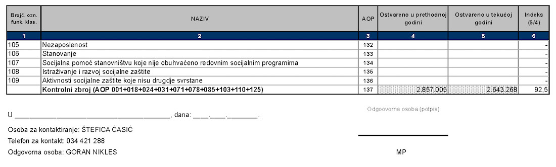 Proračun 2015 - RAS 03