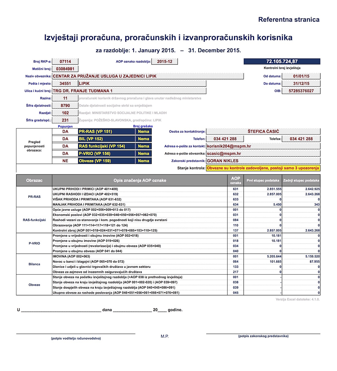 Proracun 2015 - referentna stranica