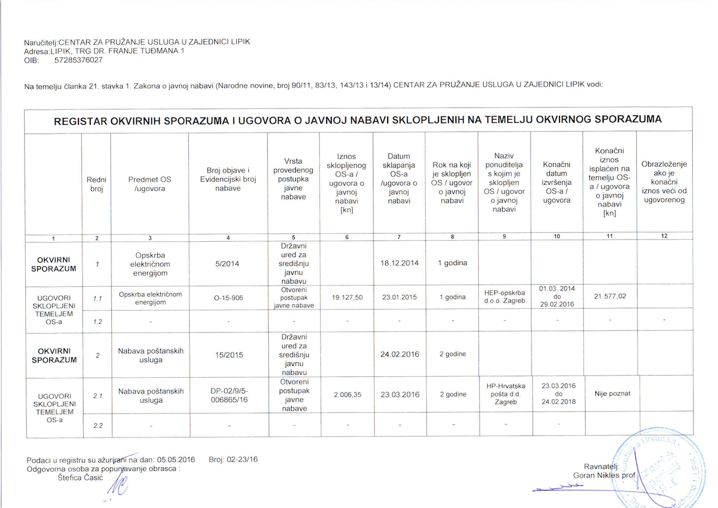 Registar okvirnih sporazuma