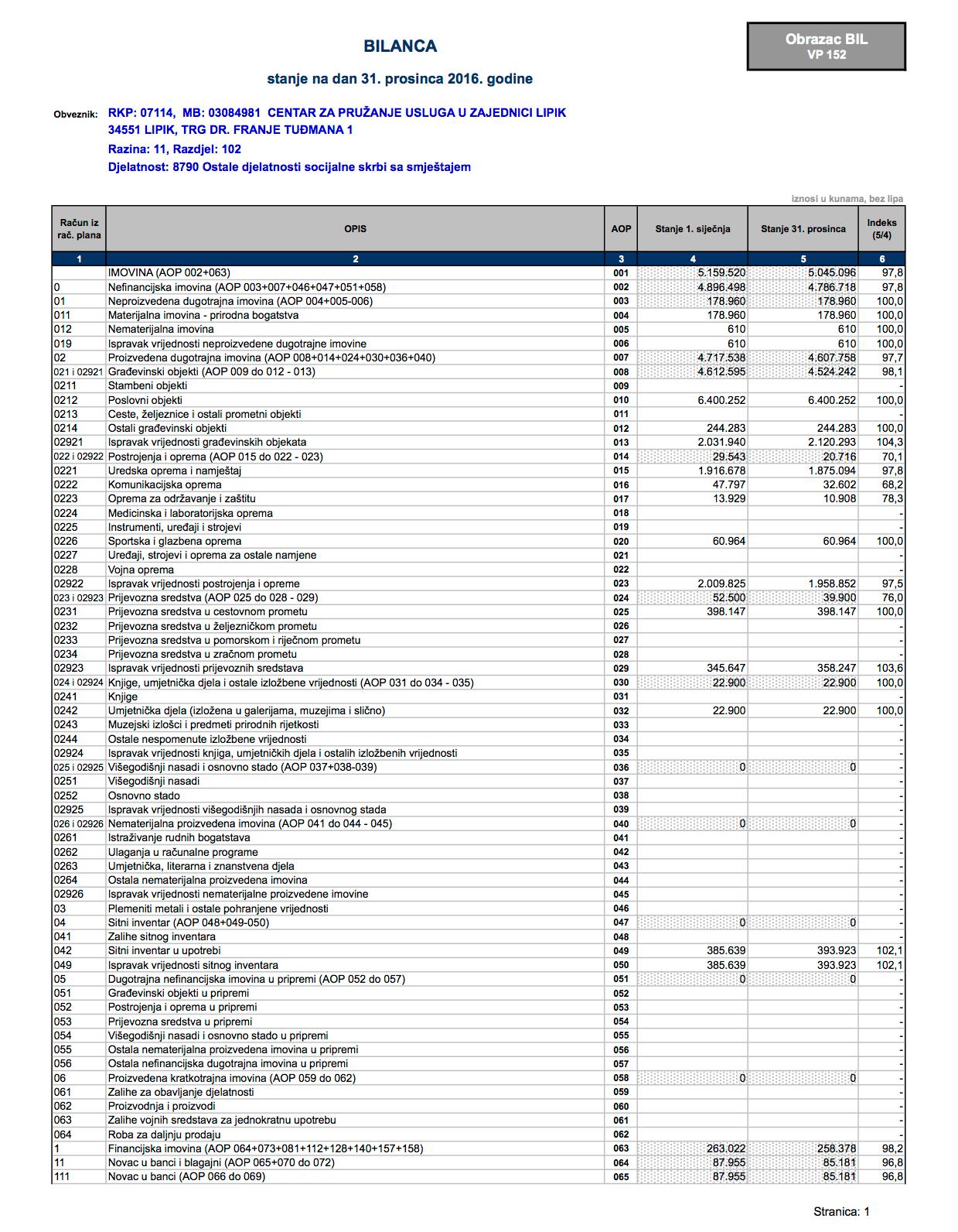 bilanca-2016-1