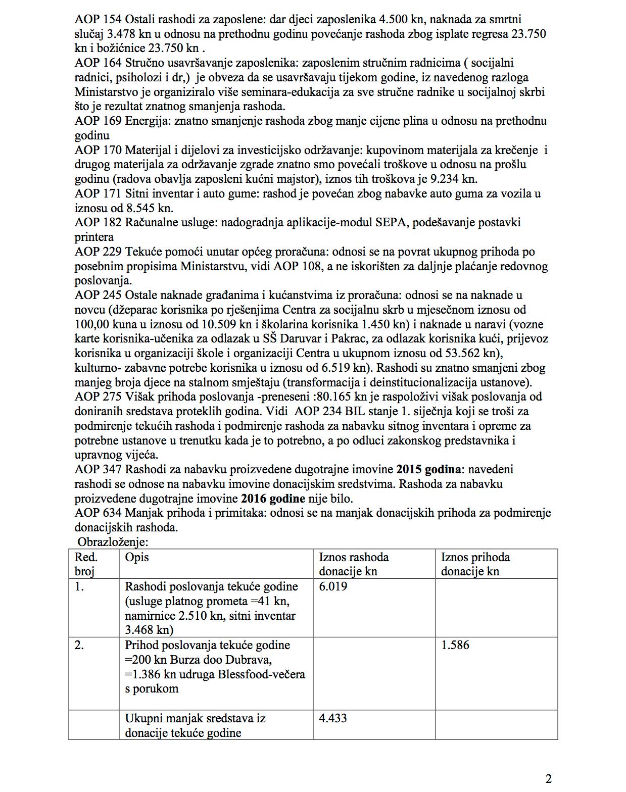 bilješke-2016-2
