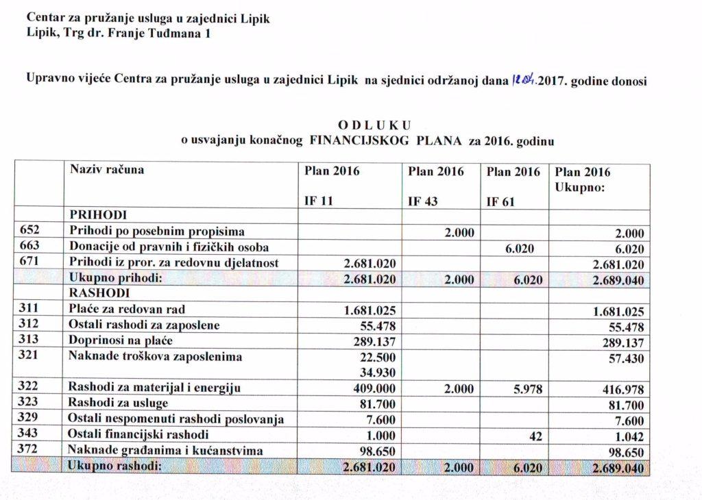 Financjiski-plan-za-2016.g-3.jpeg