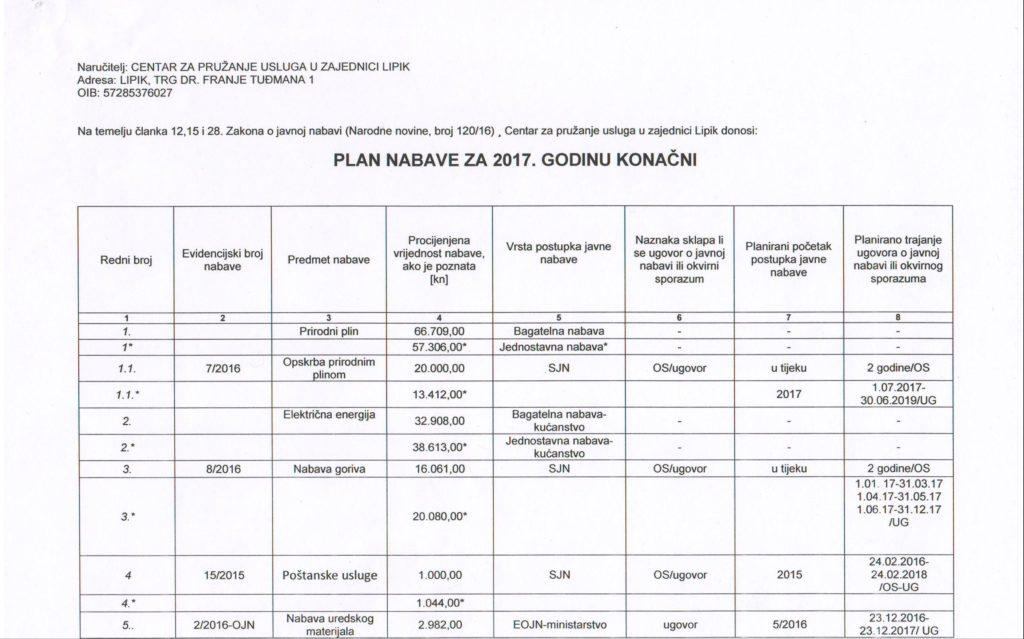 plan nabave za 2017